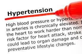 No more Tension on Hypertension – Science-based Homeopathy