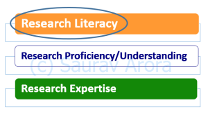 research-literacy